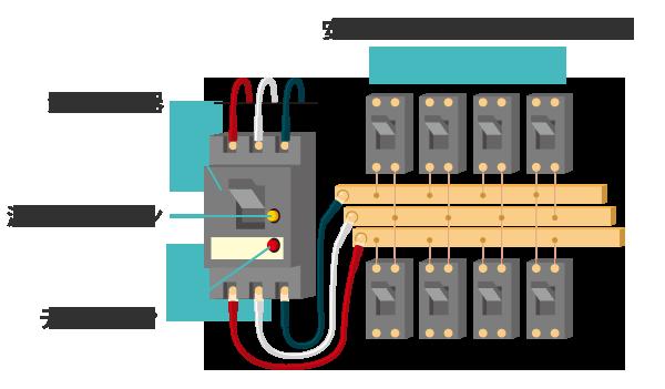 ブレーカー 仕組み 漏電